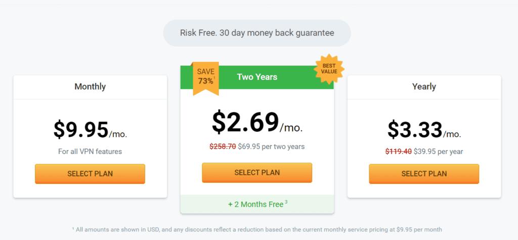 PIA's Pricing Plan