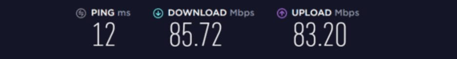 Speed Test After