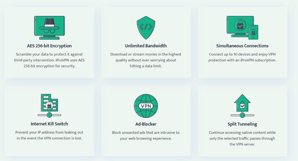 iProVPN Features