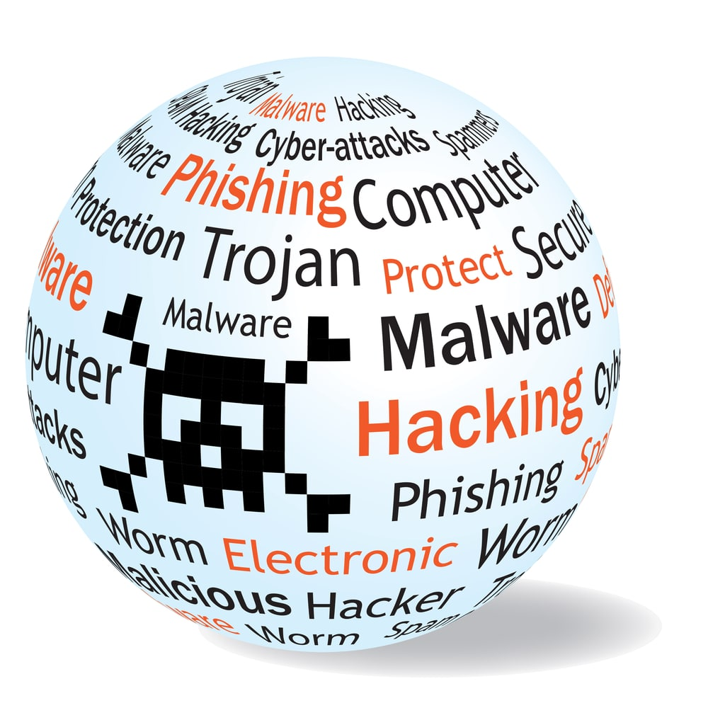Cyber Threats on Home Network